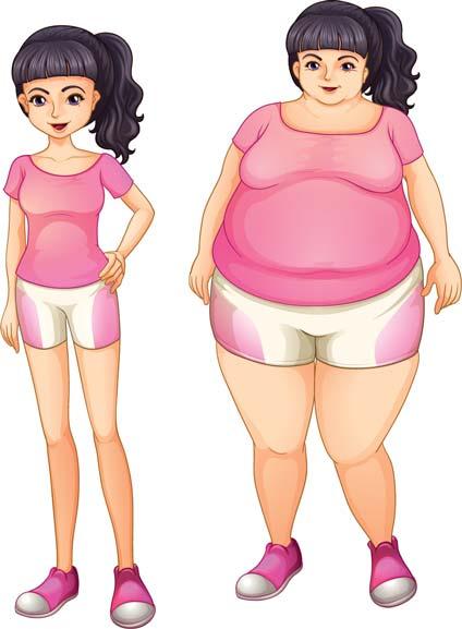 Postava hubené a tlusté ženy